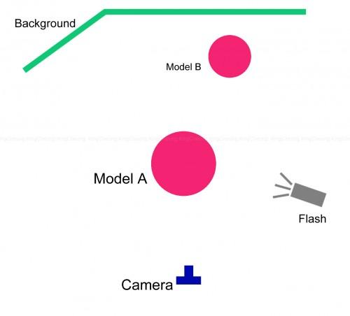 燈光佈置圖b