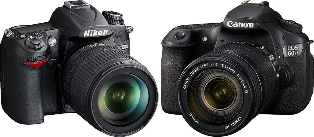 初學攝影應該購買甚麼器材呢? - No.1 攝影技巧學習平台 | 攝影課程