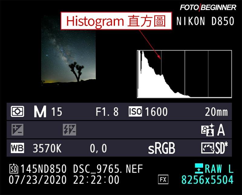 Histogram 直方圖